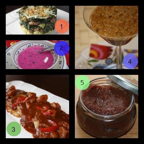 popular recipes